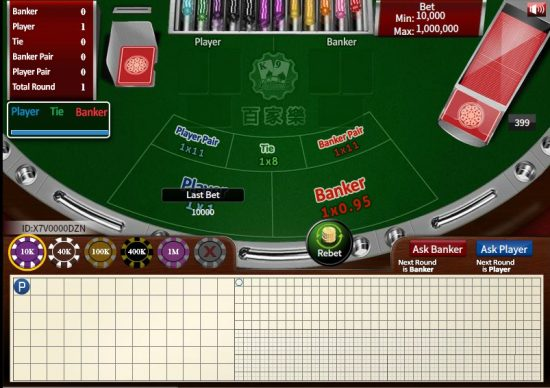 Strategi yang Digunakan Saat Bermain Slot Online Deposit 10ribu