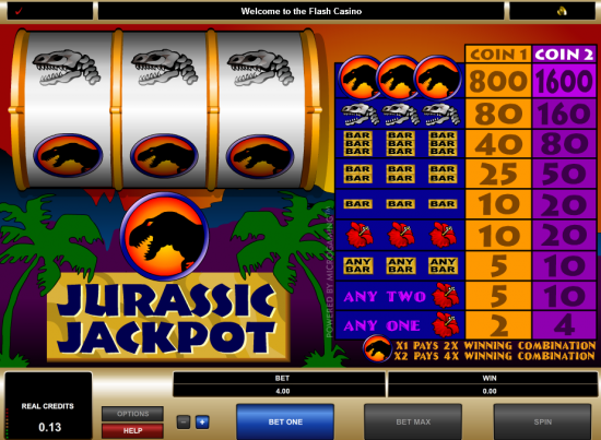 Trik Mudah Daftar Slot Online